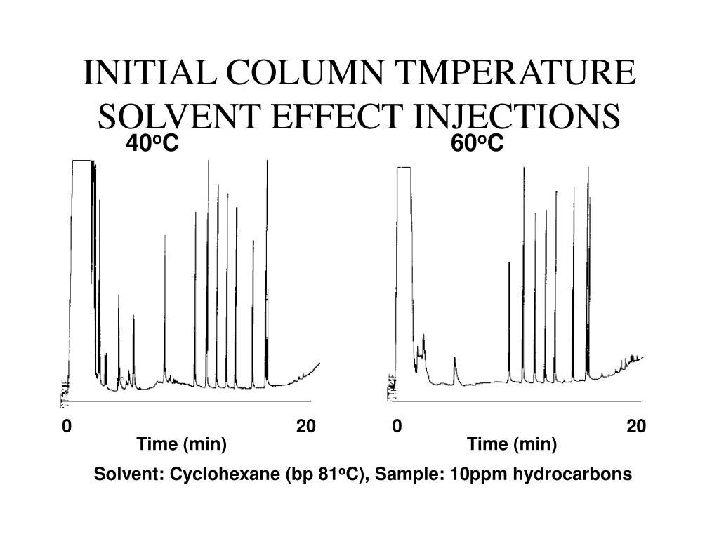INITIAL COLUMN TMPERATURE