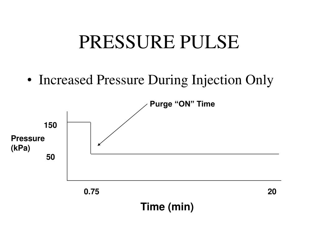 pulse pressure introduction Human diving response introduction bp and peripheral pulse pressure as above and calculate changes in the mean peripheral pulse.