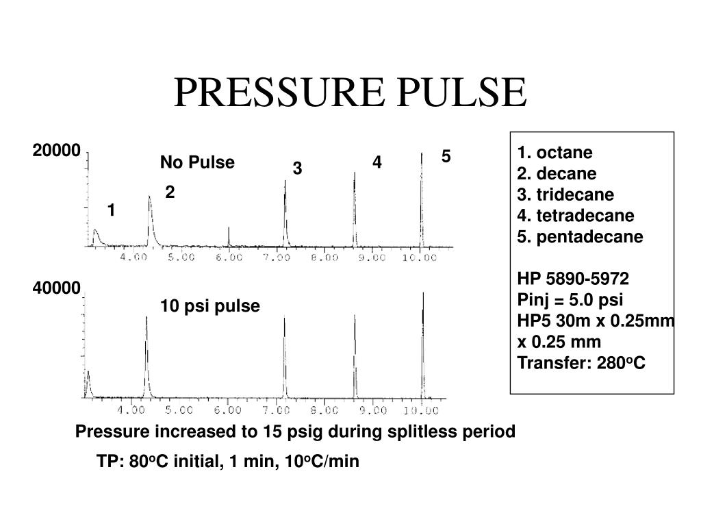 PRESSURE PULSE