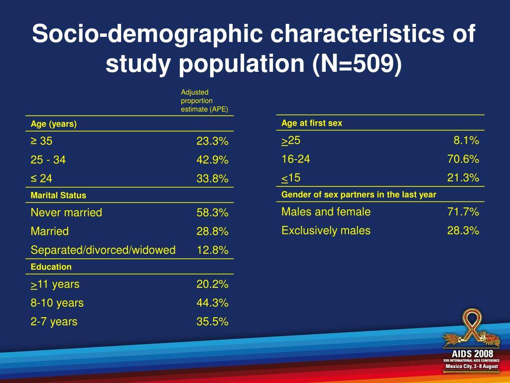 Socio-demographic characteristics of study population (N=509)