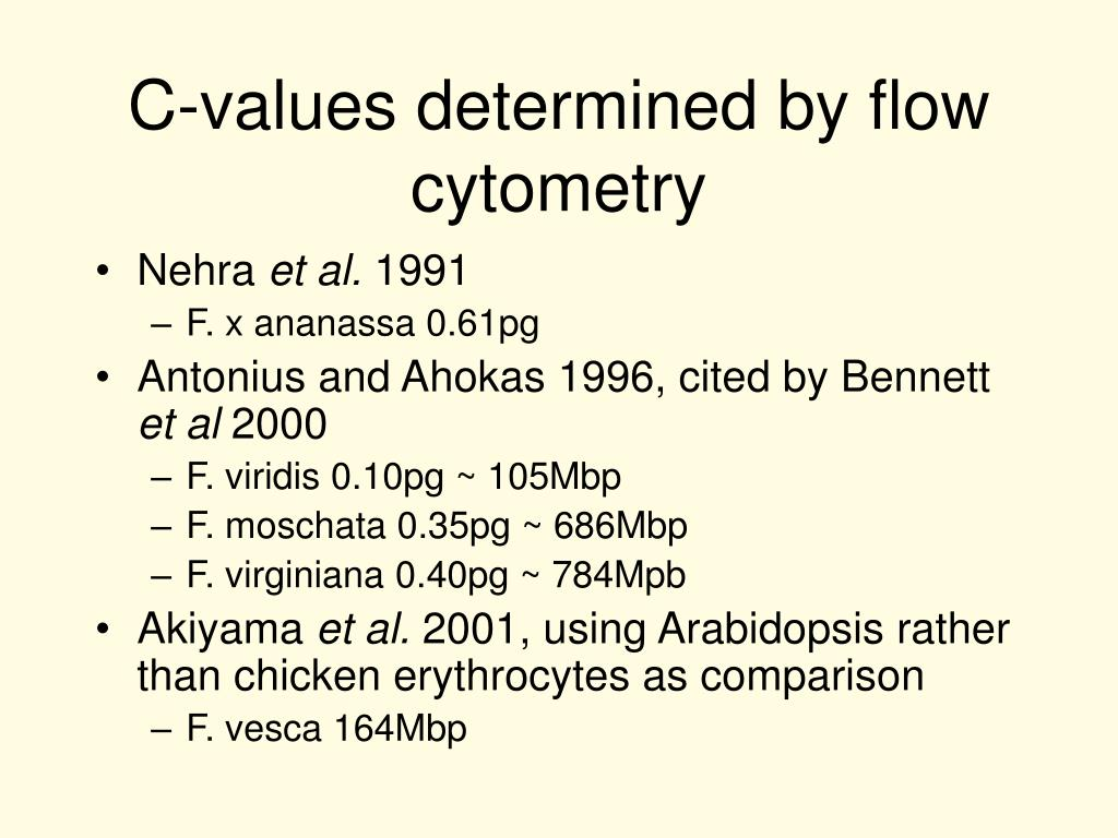 C-values determined by flow cytometry