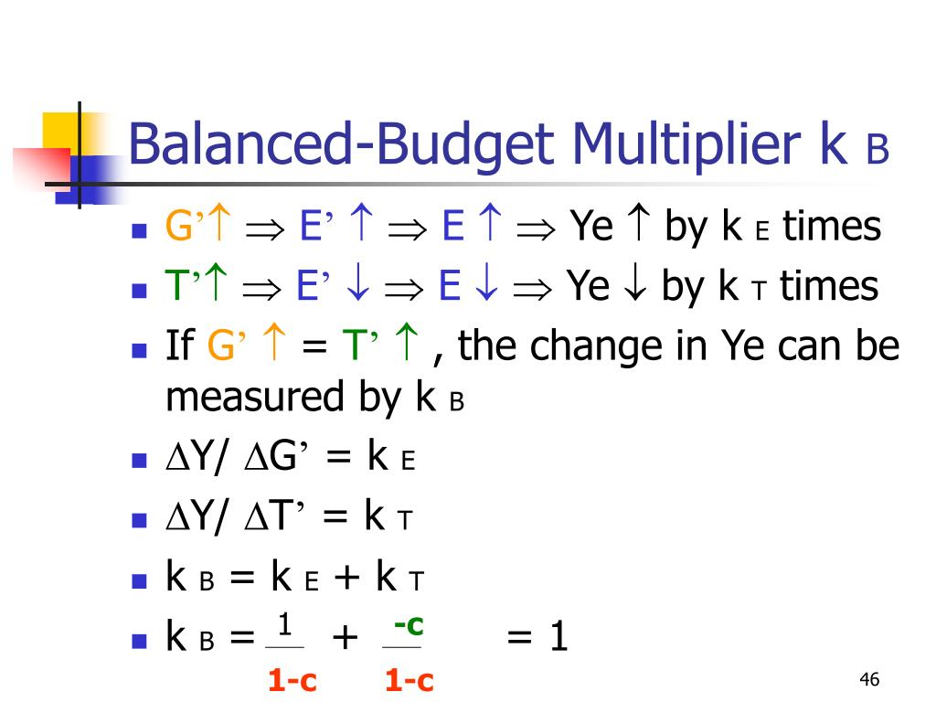 Balanced-Budget Multiplier k