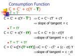 consumption function c c c y t
