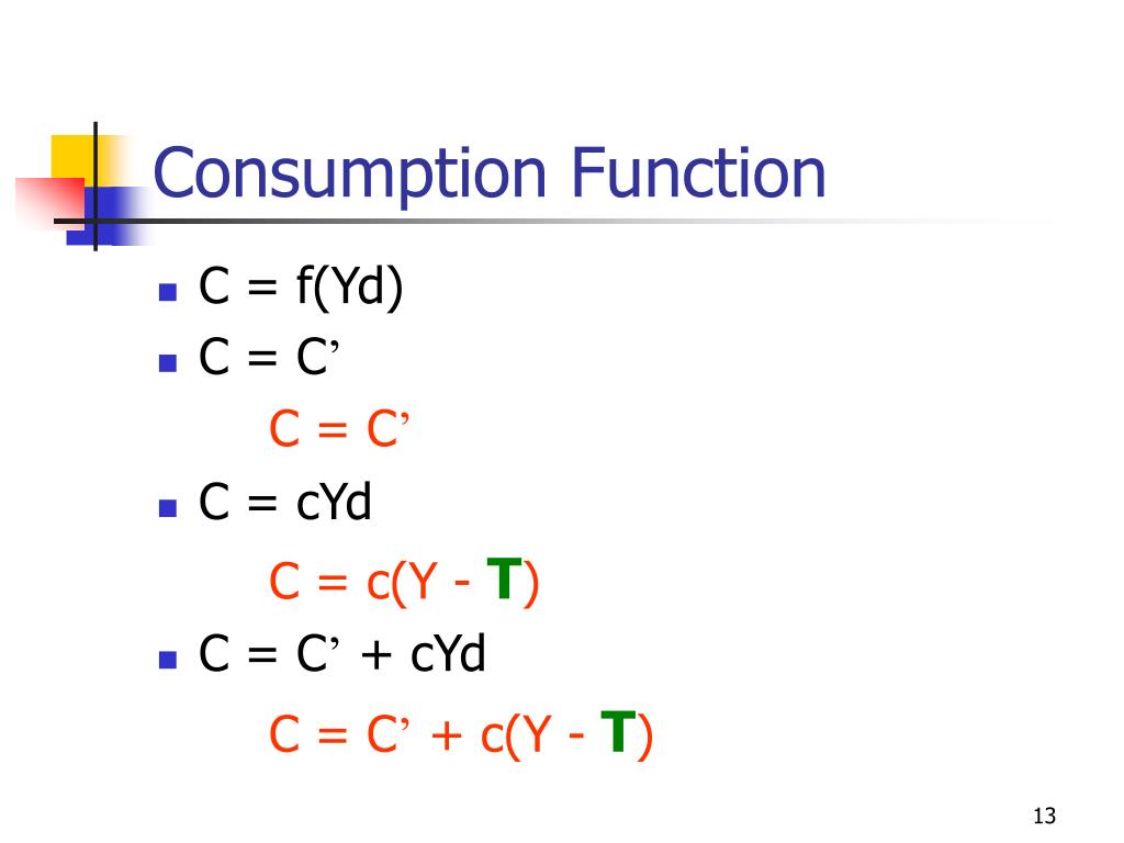 Consumption Function