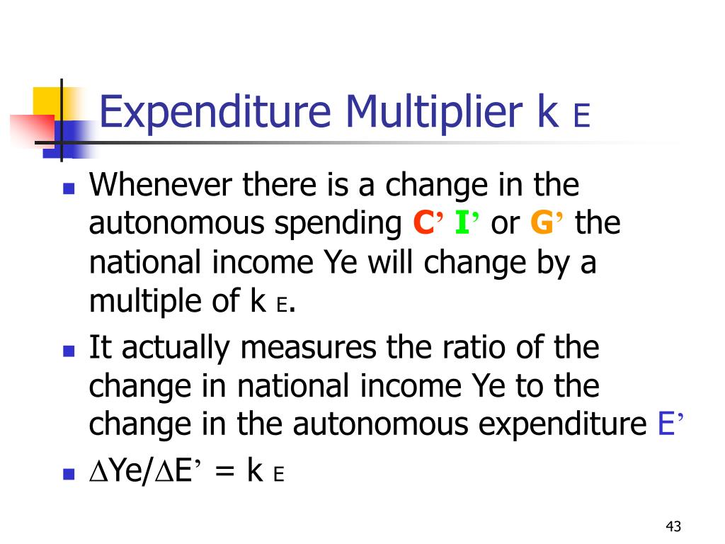 Expenditure Multiplier k