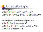 factors affecting ye34