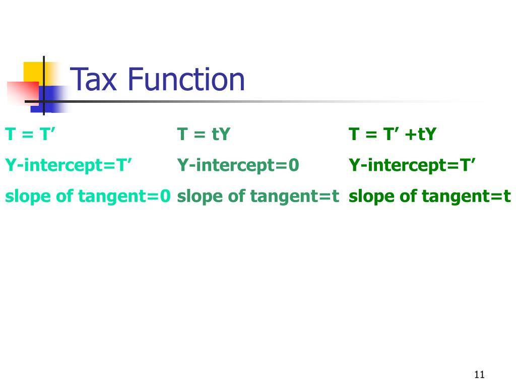 Tax Function