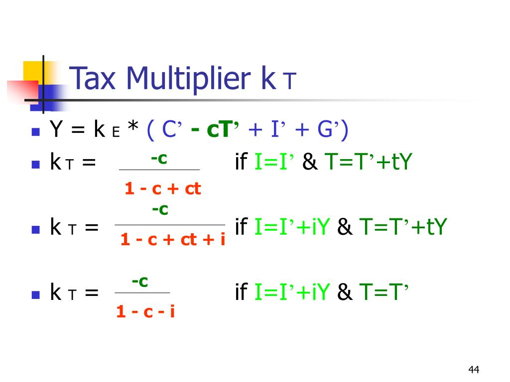 Tax Multiplier k