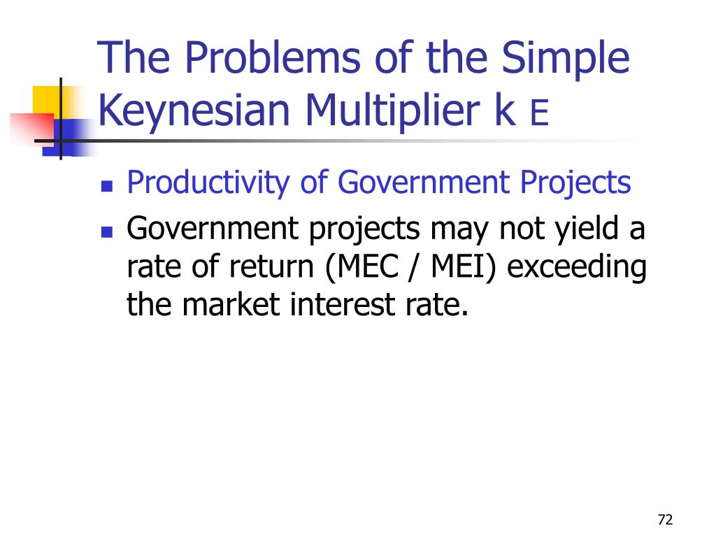 The Problems of the Simple Keynesian Multiplier k