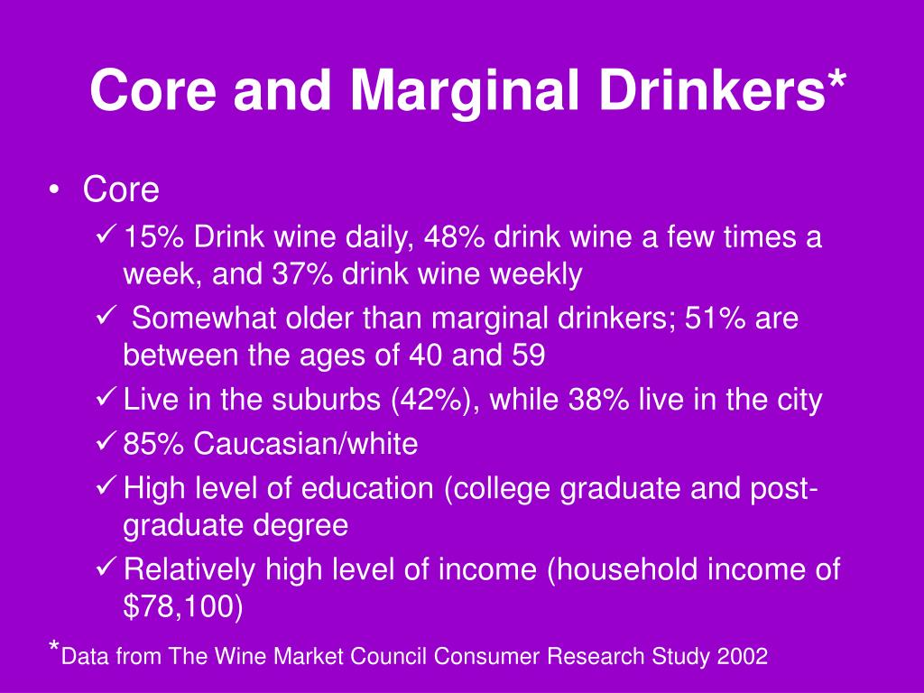 Core and Marginal Drinkers*