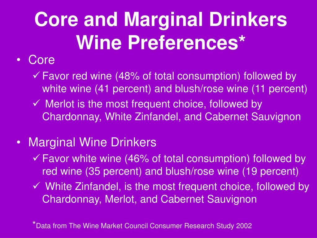 Core and Marginal Drinkers