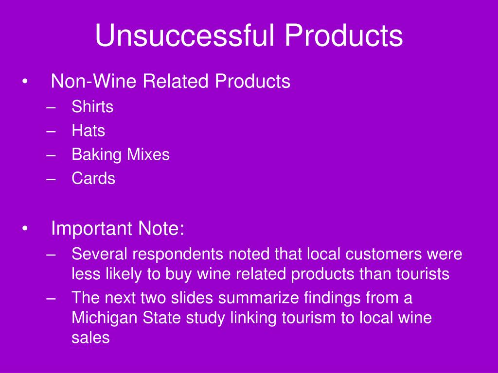 Unsuccessful Products