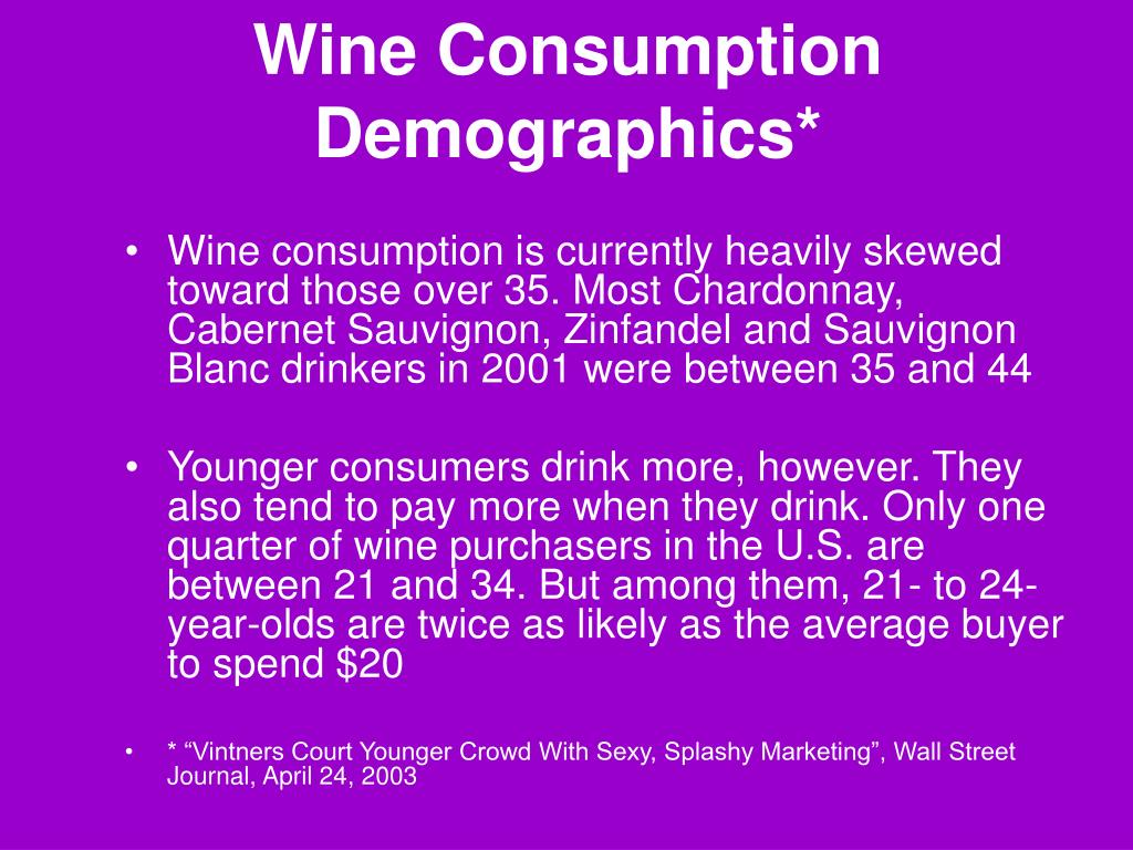 Wine Consumption Demographics*
