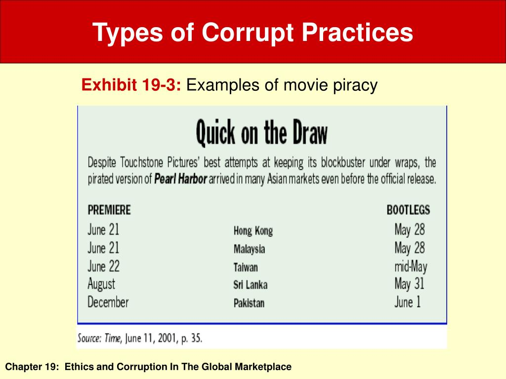 types of corruption Causes and consequences of corruption   the type of corruption in each country, on the way corruption is organized or disorganized in general terms, the .