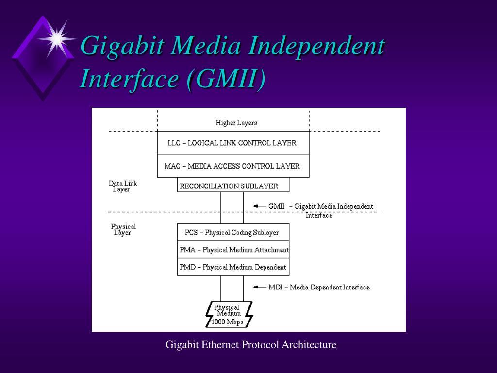 Gigabit Media Independent Interface (GMII)