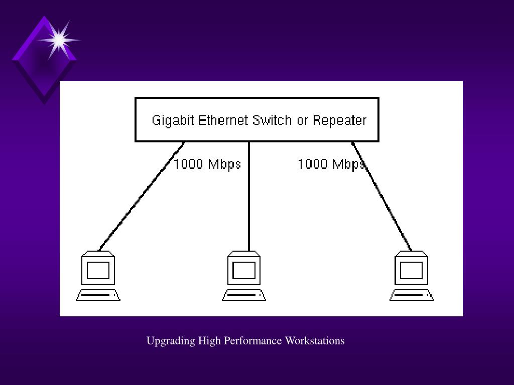 Upgrading High Performance Workstations