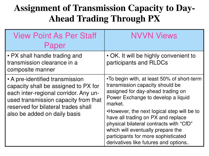 Assignment of transmission capacity to day ahead trading through px