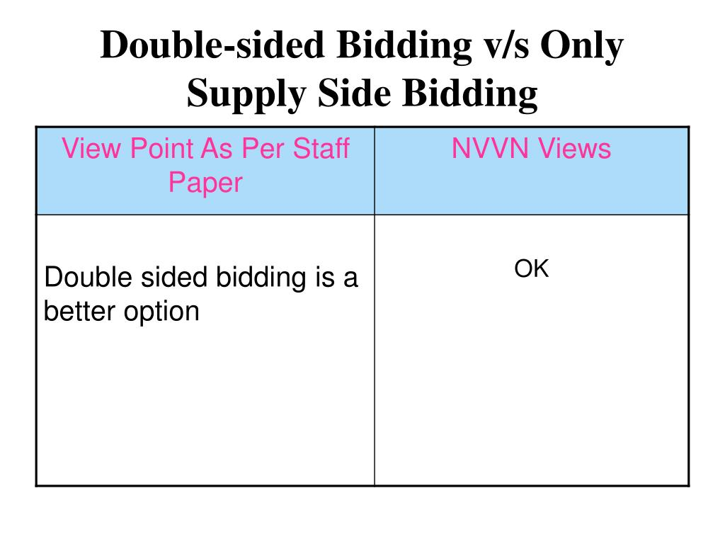 Double-sided Bidding v/s Only Supply Side Bidding