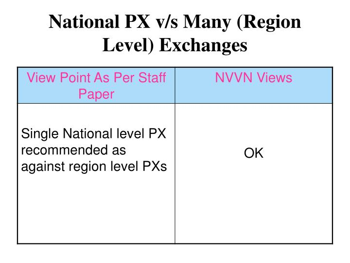 National px v s many region level exchanges