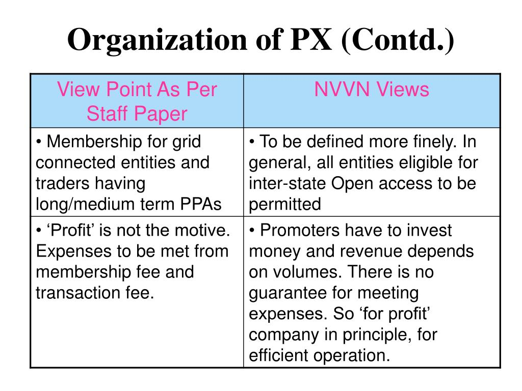 Organization of PX (Contd.)