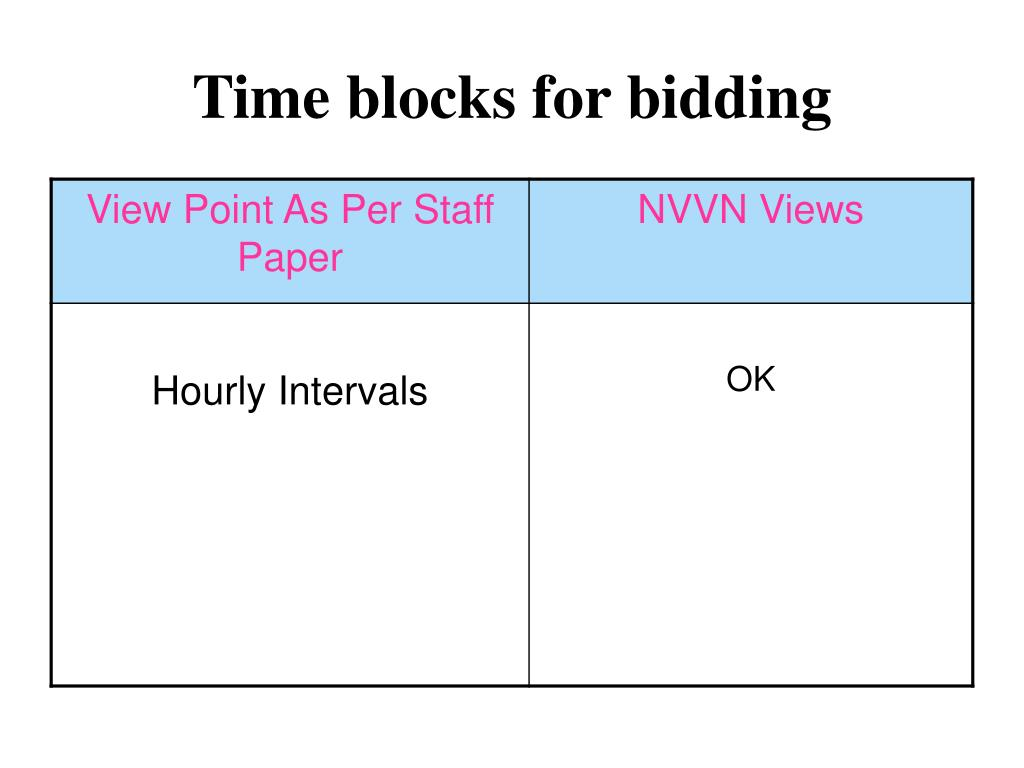 Time blocks for bidding