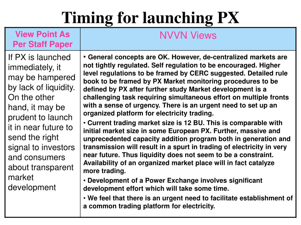 Timing for launching PX