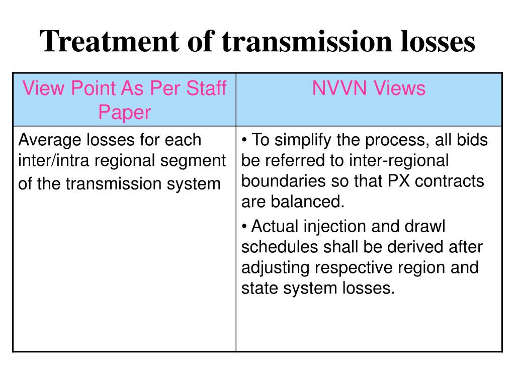 Treatment of transmission losses