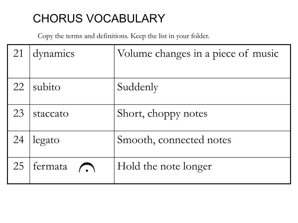 CHORUS VOCABULARY