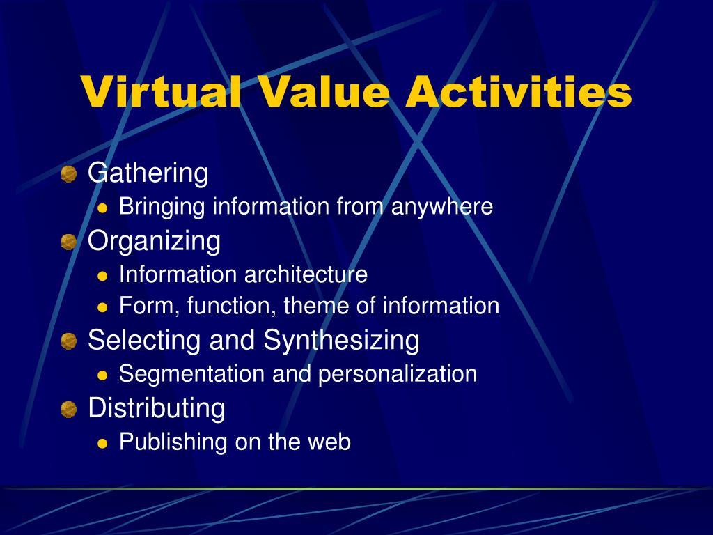 Virtual Value Activities