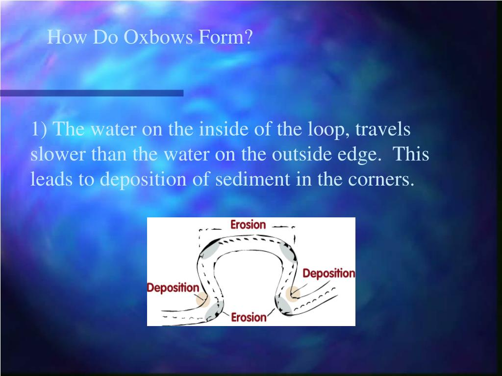 How Do Oxbows Form?