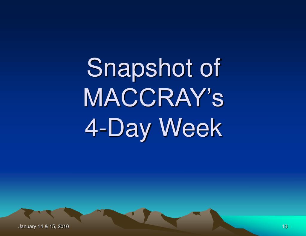 Snapshot of MACCRAY's