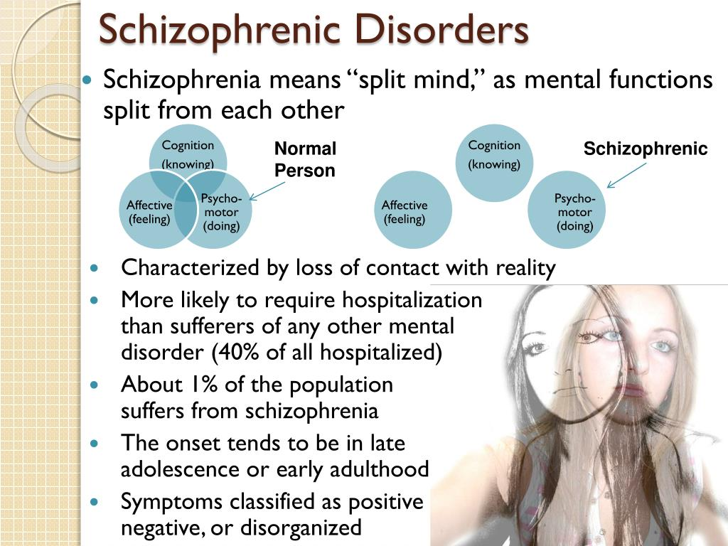 Schizophrenic Disorders