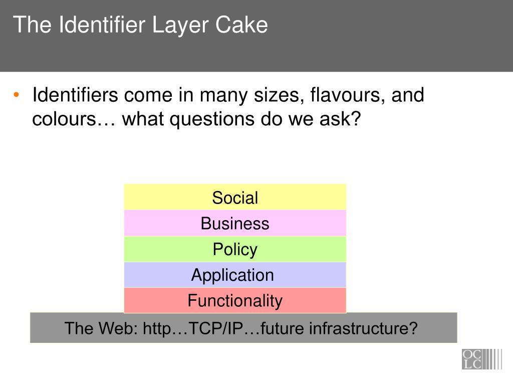 The Identifier Layer Cake
