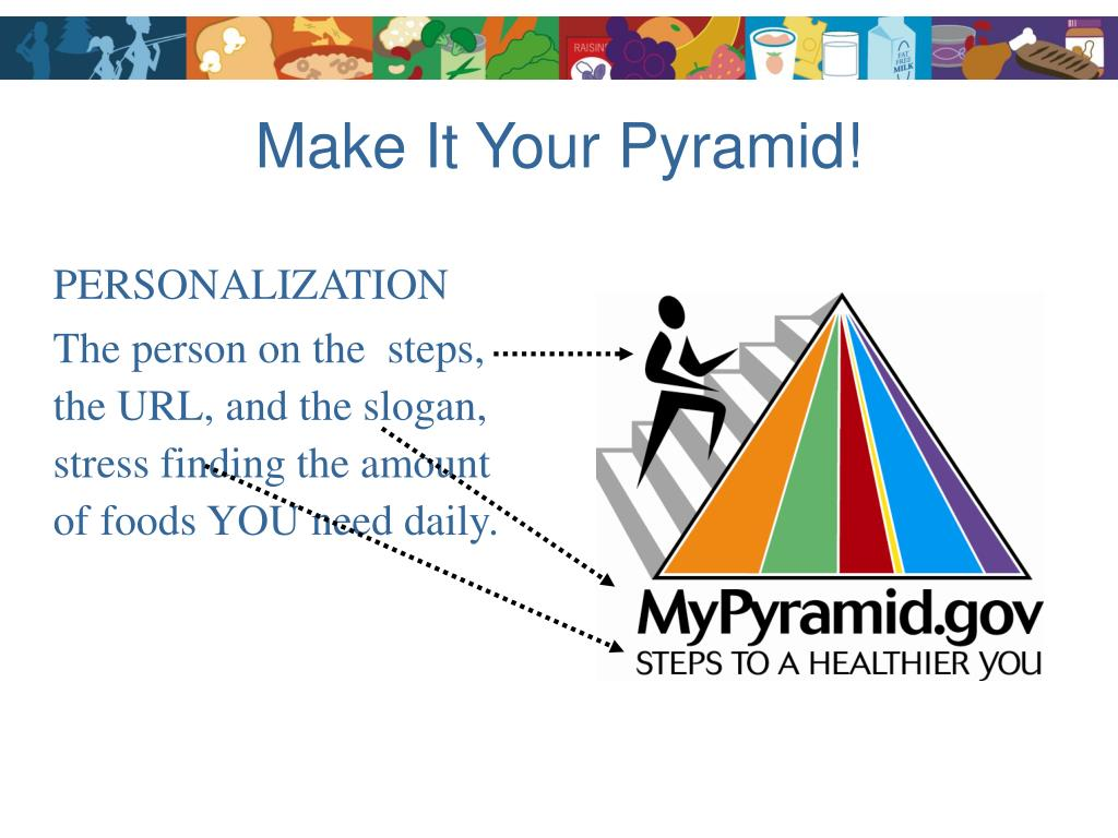 Make It Your Pyramid!