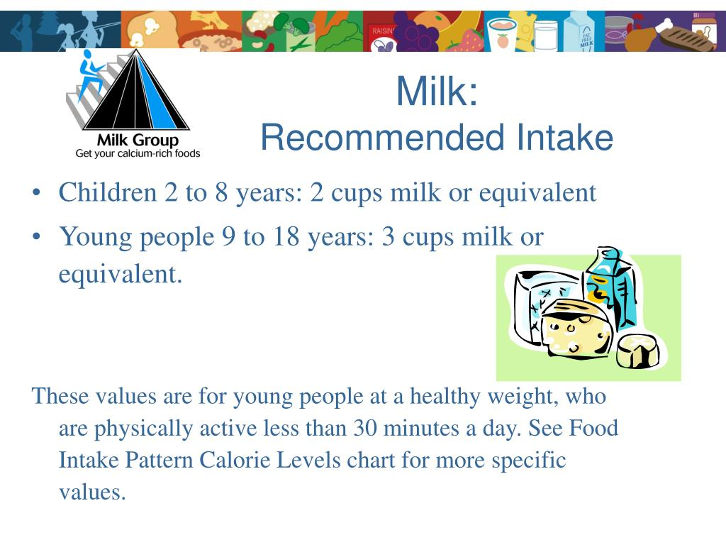 Milk: