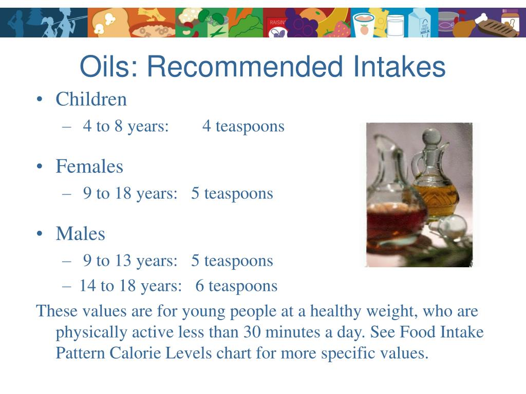 Oils: Recommended Intakes