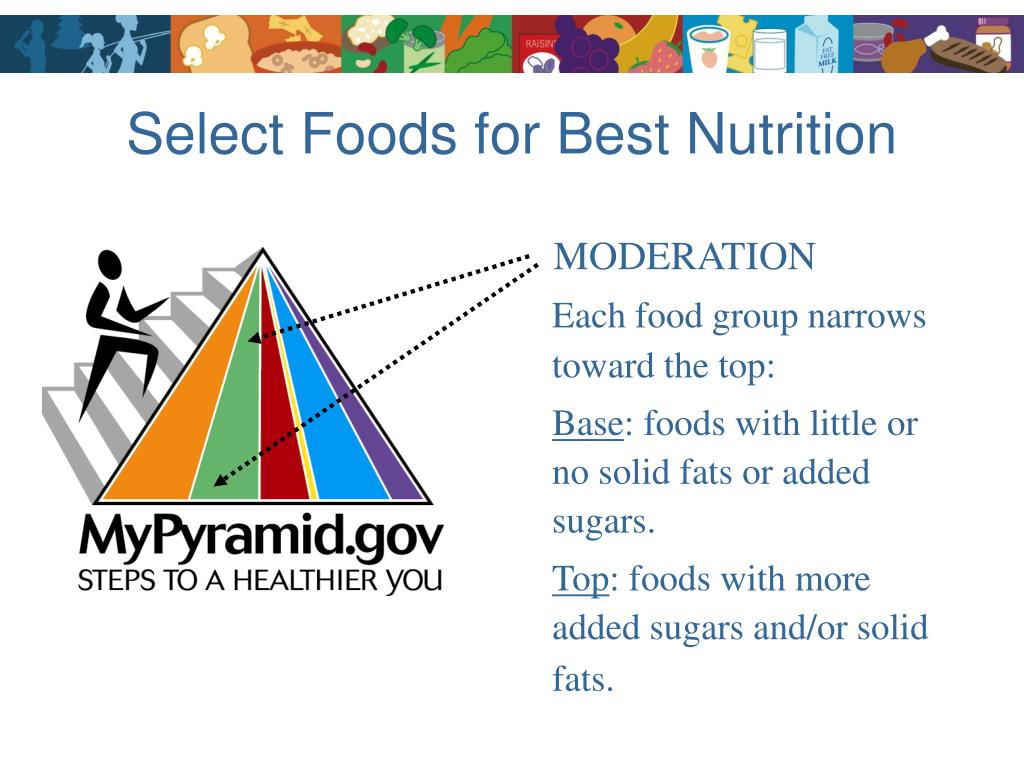 Select Foods for Best Nutrition