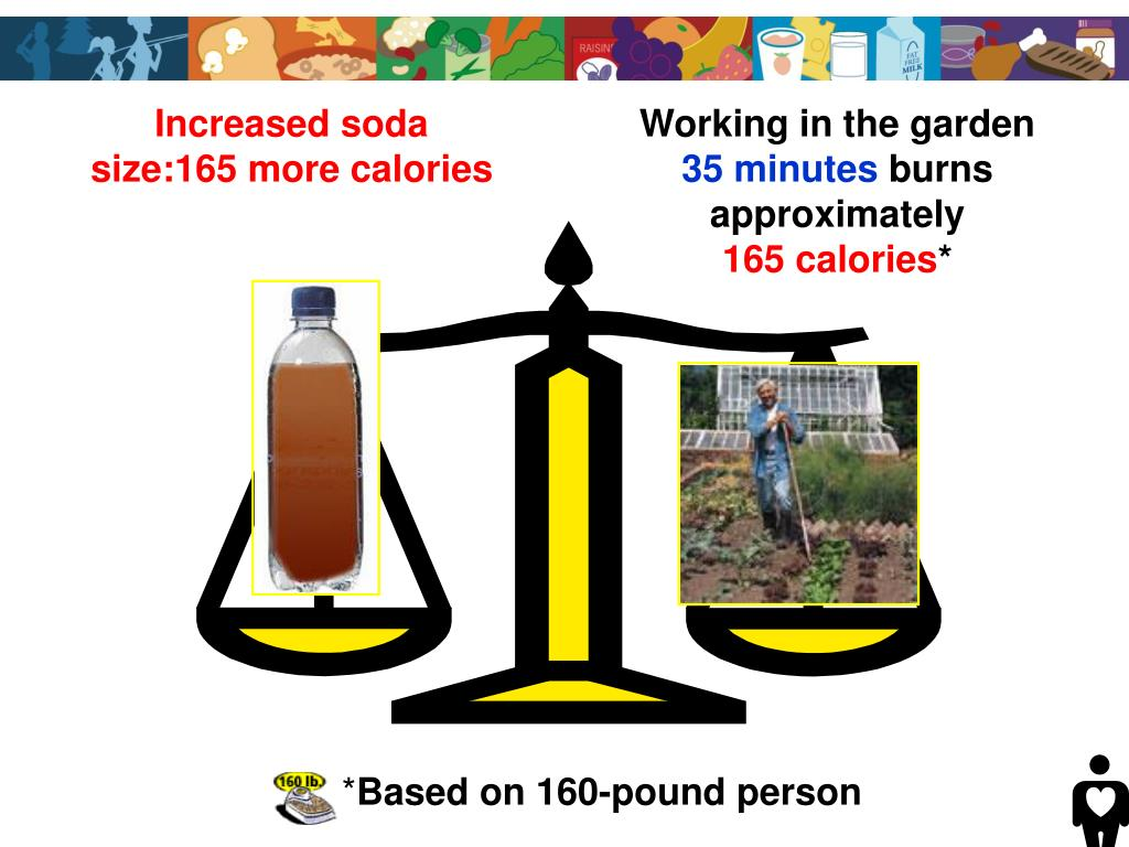 Increased soda size:165 more calories