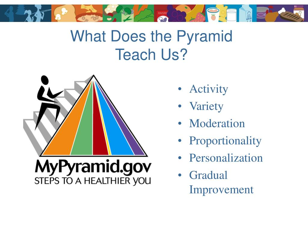 What Does the Pyramid