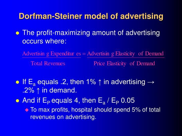Dorfman-Steiner model of advertising