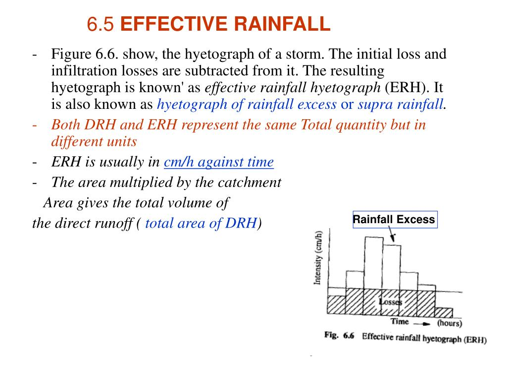 Rainfall Excess