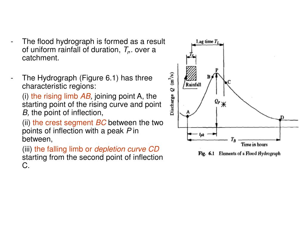 The flood hydrograph is formed as a result of uniform rainfall of duration,