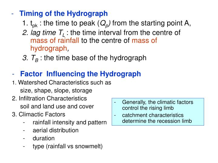 Timing of the Hydrograph