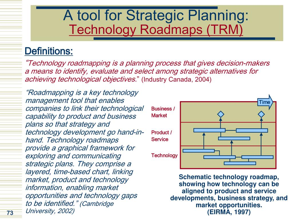 A tool for Strategic Planning: