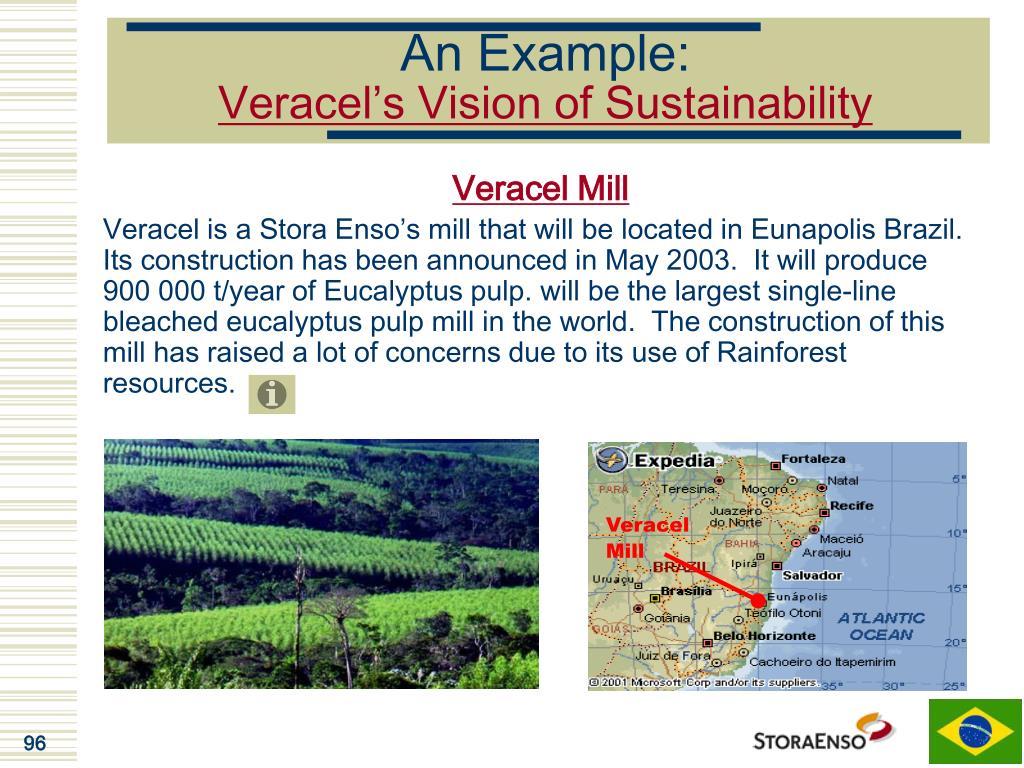 Veracel Mill