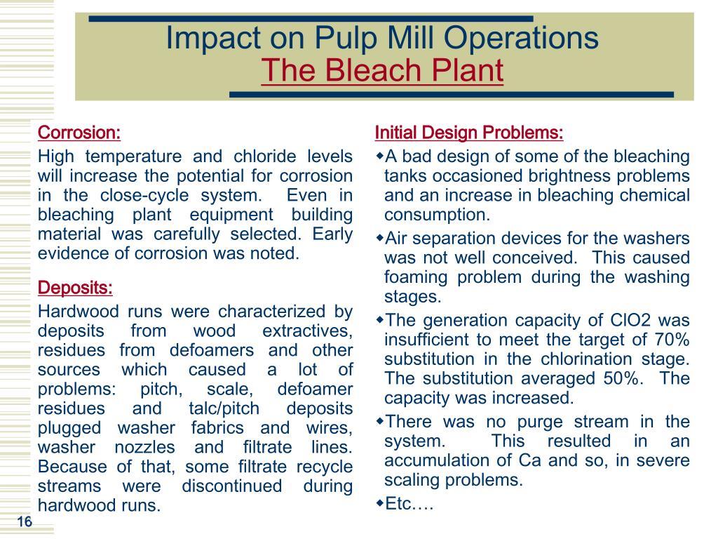 Corrosion: