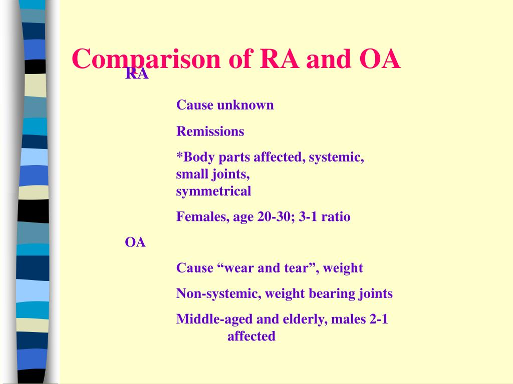 Comparison of RA and OA