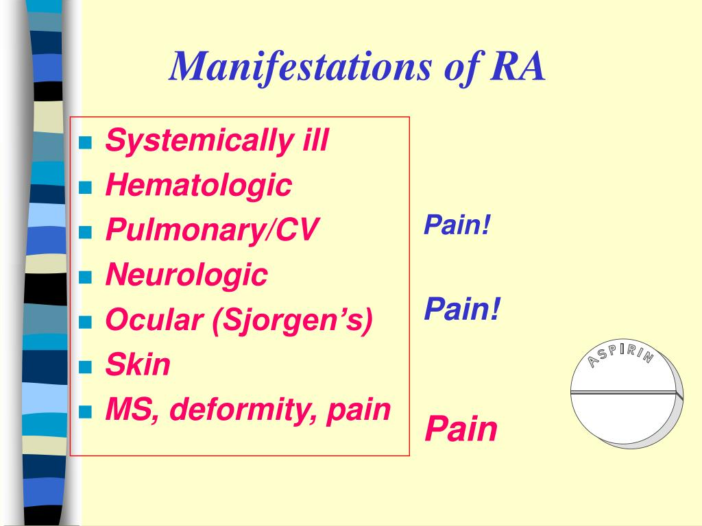 Manifestations of RA