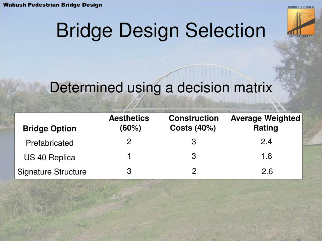 Bridge Design Selection