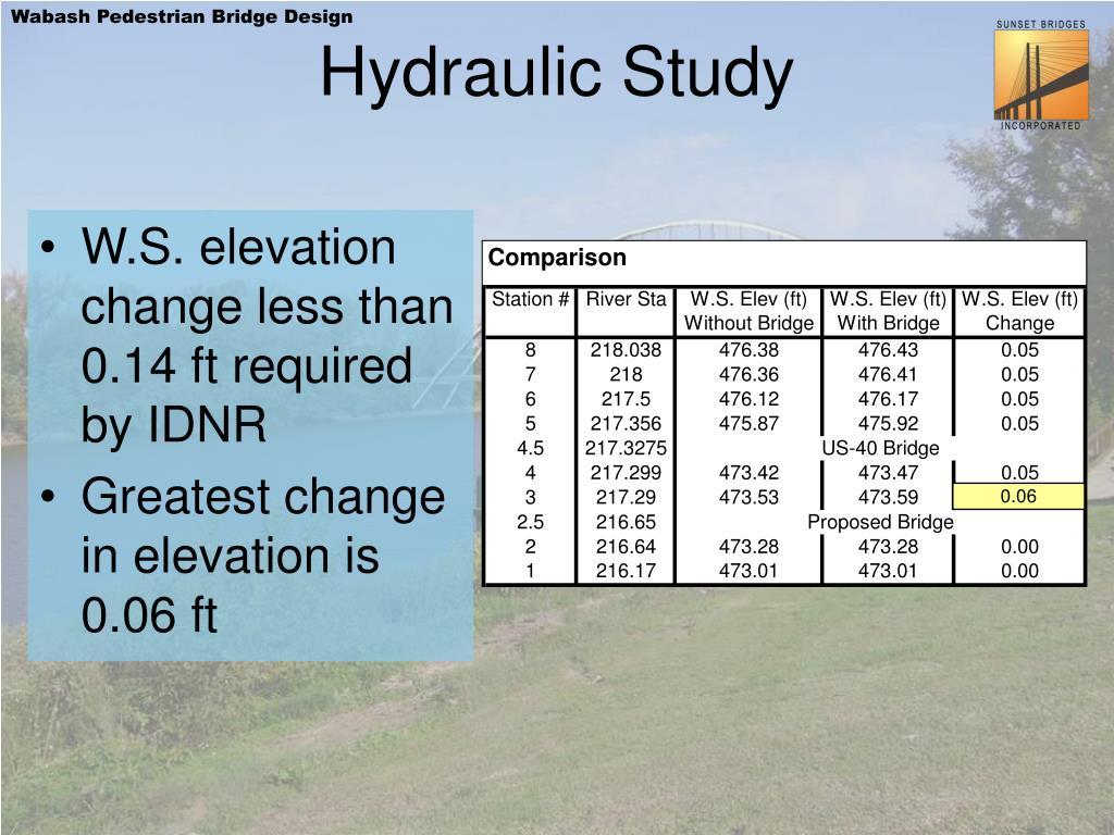Hydraulic Study